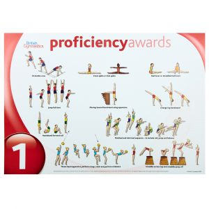 Core Proficiency WallCharts